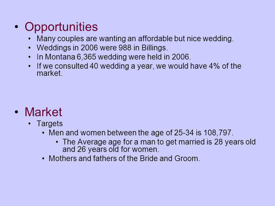 Opportunities Many couples are wanting an affordable but nice wedding.