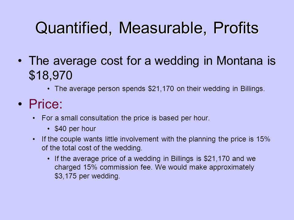Quantified, Measurable, Profits The average cost for a wedding in Montana is $18,970 The average person spends $21,170 on their wedding in Billings.