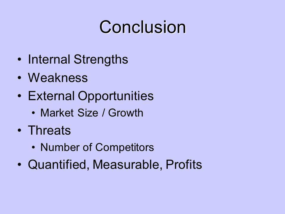 Conclusion Internal Strengths Weakness External Opportunities Market Size / Growth Threats Number of Competitors Quantified, Measurable, Profits