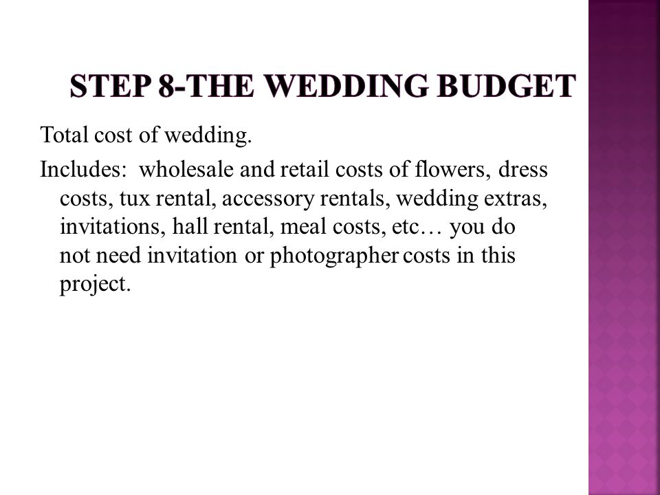 Total cost of wedding.