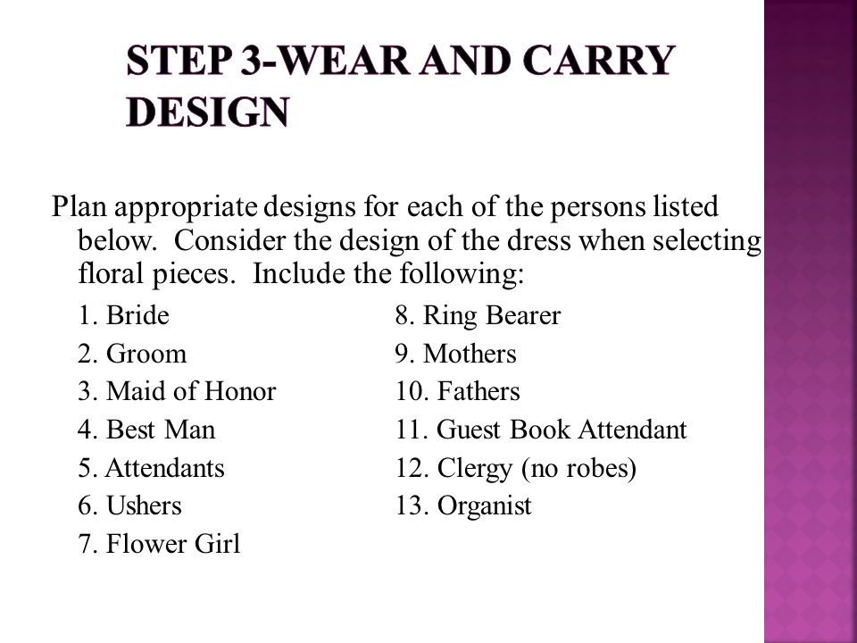 Plan appropriate designs for each of the persons listed below.
