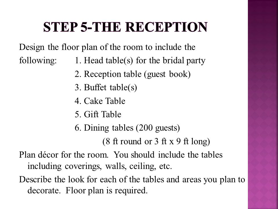 Design the floor plan of the room to include the following:1.