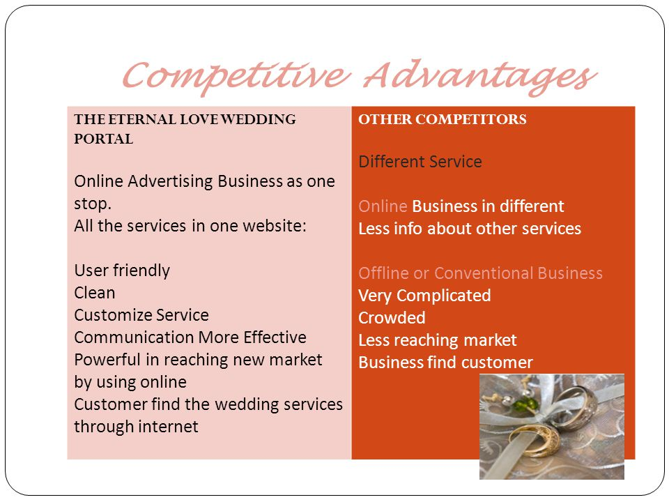 Competitive Advantages THE ETERNAL LOVE WEDDING PORTAL Online Advertising Business as one stop.