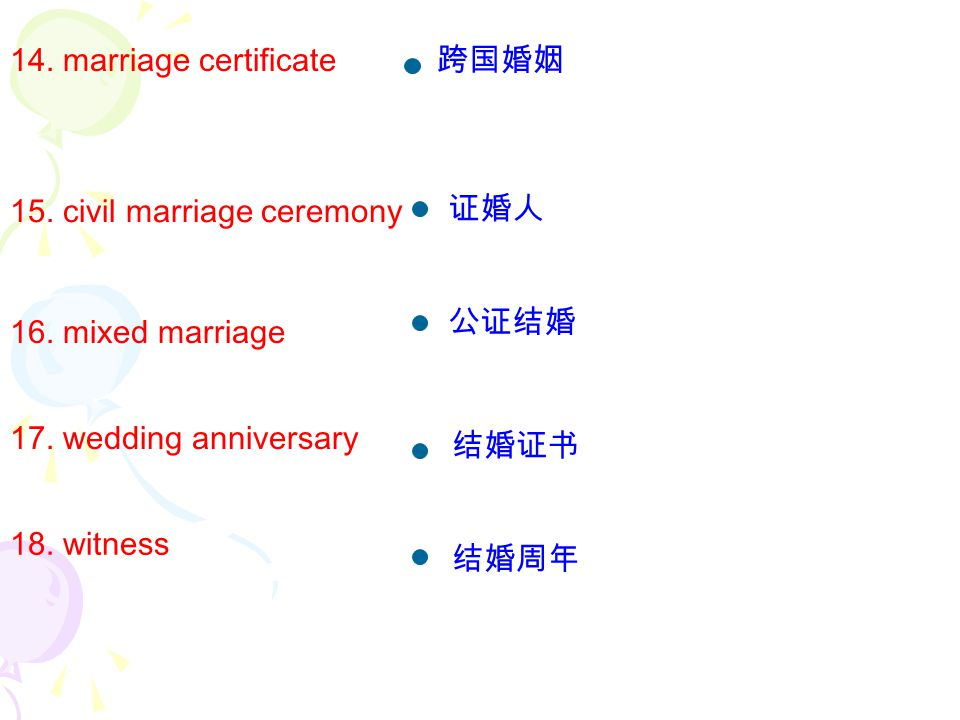 14. marriage certificate 15. civil marriage ceremony 16.