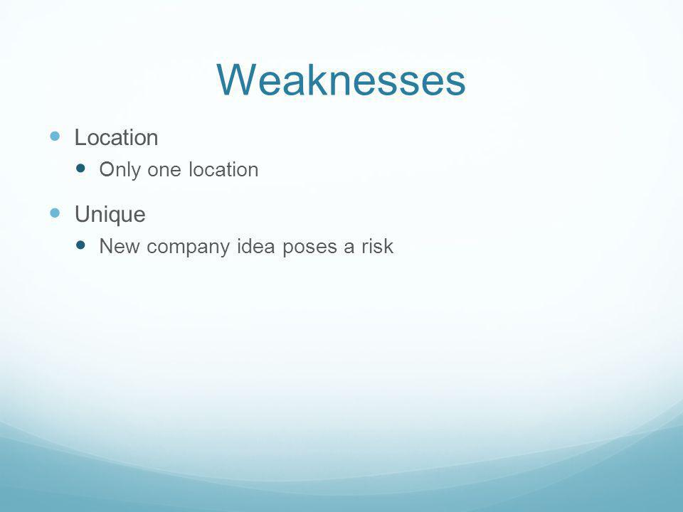 Weaknesses Location Only one location Unique New company idea poses a risk