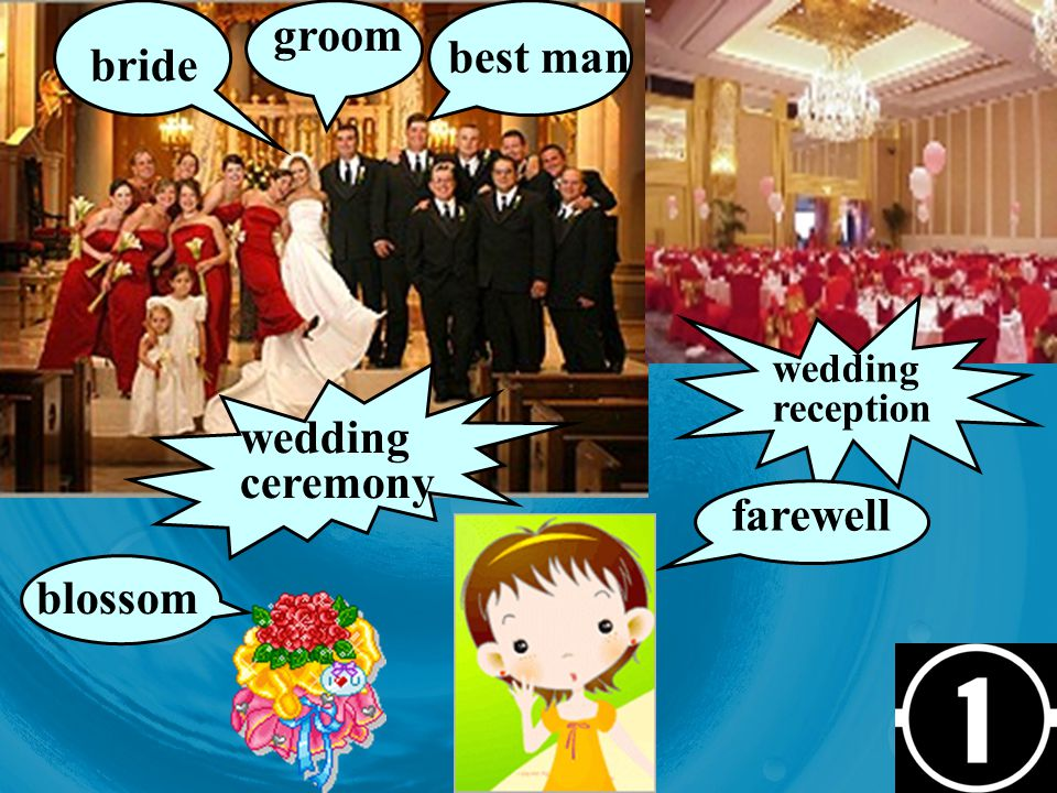 Writing: Make a plan for your future wedding.