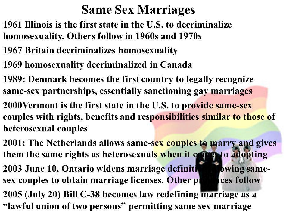 Same Sex Marriages 1961 Illinois is the first state in the U.S. to decriminalize homosexuality. Others follow in 1960s and 1970s 1967 Britain decrimin