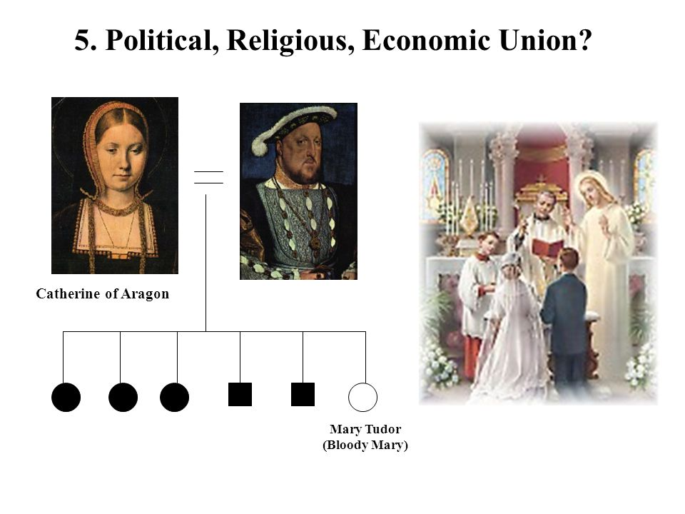 5. Political, Religious, Economic Union? Catherine of Aragon Mary Tudor (Bloody Mary)