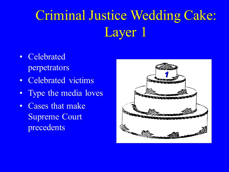 Criminal Justice Wedding Cake: Layer 1 Celebrated perpetrators Celebrated victims Type the media loves Cases that make Supreme Court precedents 1