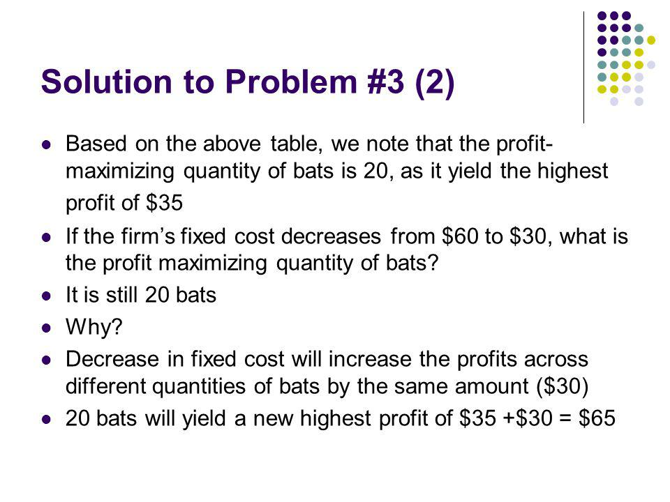 Solution to Problem #3 (2) Based on the above table, we note that the profit- maximizing quantity of bats is 20, as it yield the highest profit of $35 If the firms fixed cost decreases from $60 to $30, what is the profit maximizing quantity of bats.