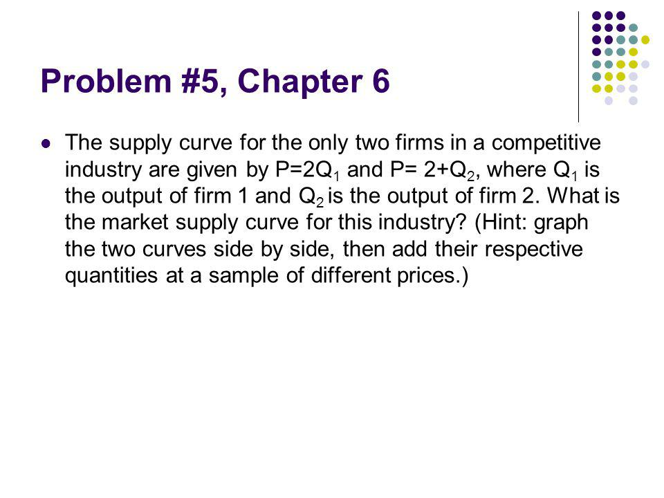 Problem #5, Chapter 6 The supply curve for the only two firms in a competitive industry are given by P=2Q 1 and P= 2+Q 2, where Q 1 is the output of firm 1 and Q 2 is the output of firm 2.