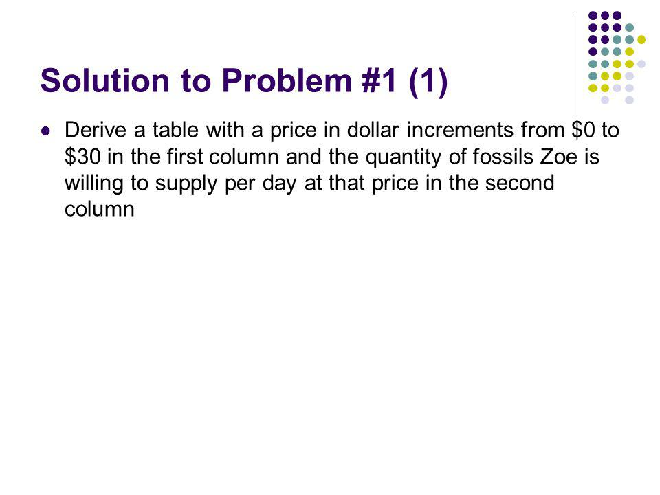 Solution to Problem #1 (1) Derive a table with a price in dollar increments from $0 to $30 in the first column and the quantity of fossils Zoe is willing to supply per day at that price in the second column