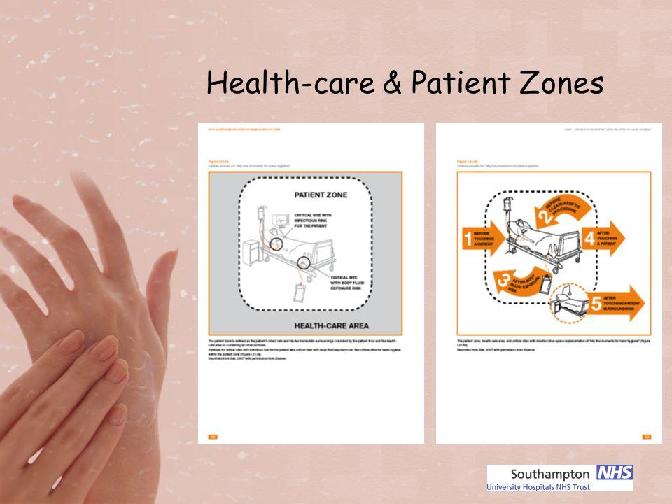 Health-care & Patient Zones