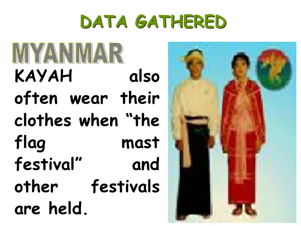 DATA GATHERED KAYAH also often wear their clothes when the flag mast festival and other festivals are held.