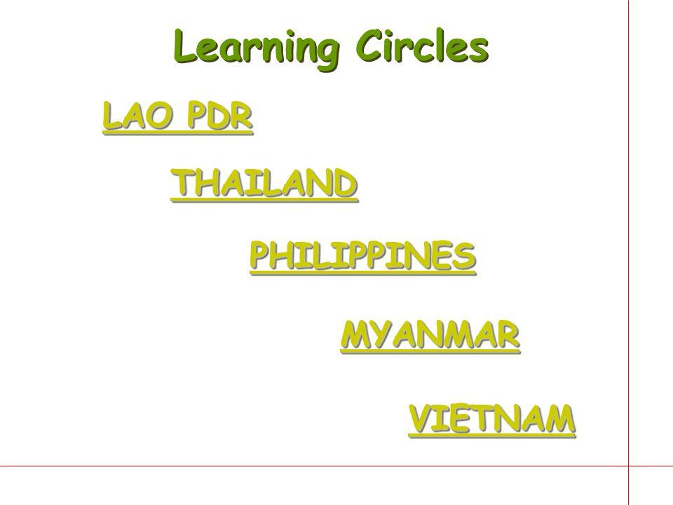LAO PDR LAO PDR LAO PDR LAO PDR Learning Circles THAILAND MYANMAR VIETNAM PHILIPPINES