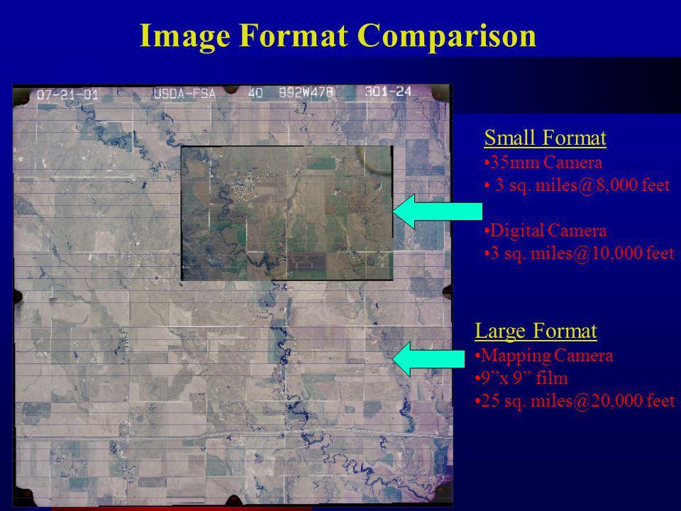 Large Format Mapping Camera 9x 9 film 25 sq. miles@20,000 feet Small Format 35mm Camera 3 sq.