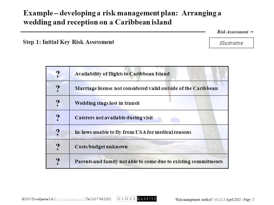 Risk management method (v1.1) 5 April 2005 - Page 5 ©2005 CloseQuarter Ltd.