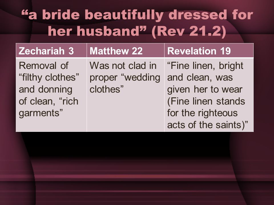 a bride beautifully dressed for her husband (Rev 21.2) Zechariah 3Matthew 22Revelation 19 Removal of filthy clothes and donning of clean, rich garment