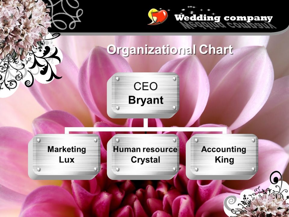 Wedding company Organizational Chart CEO Bryant Marketing Lux Human resource Crystal Accounting King