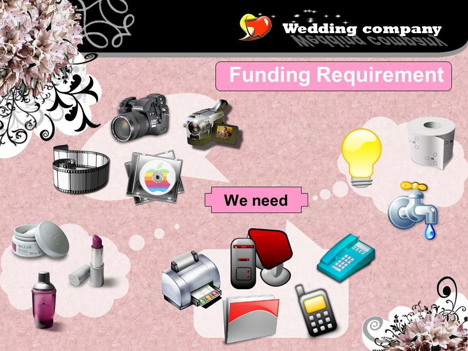 Wedding company We need Funding Requirement
