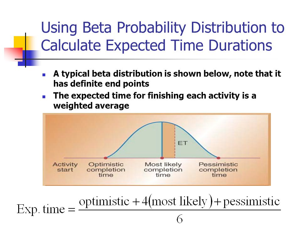 Using Beta Probability Distribution to Calculate Expected Time Durations A typical beta distribution is shown below, note that it has definite end points The expected time for finishing each activity is a weighted average