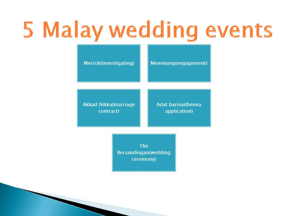 Merisik(investigating)Meminang(engagement) Akkad Nikka(marriage contract) Adat barinai(henna application) The Bersandingan(wedding ceremony)
