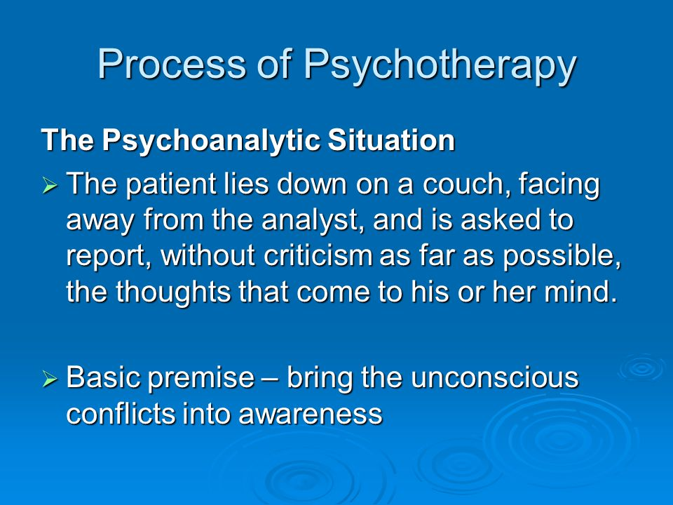 Process of Psychotherapy The Psychoanalytic Situation The patient lies down on a couch, facing away from the analyst, and is asked to report, without