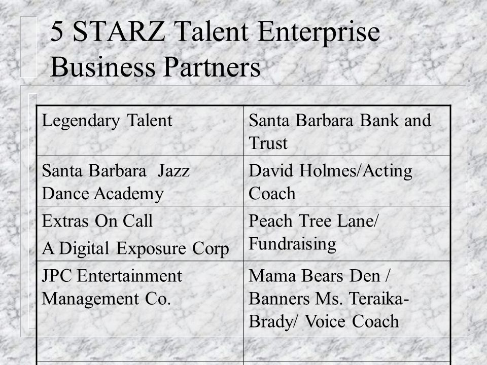 5 STARZ Talent Enterprise Business Partners Legendary TalentSanta Barbara Bank and Trust Santa Barbara Jazz Dance Academy David Holmes/Acting Coach Extras On Call A Digital Exposure Corp Peach Tree Lane/ Fundraising JPC Entertainment Management Co.