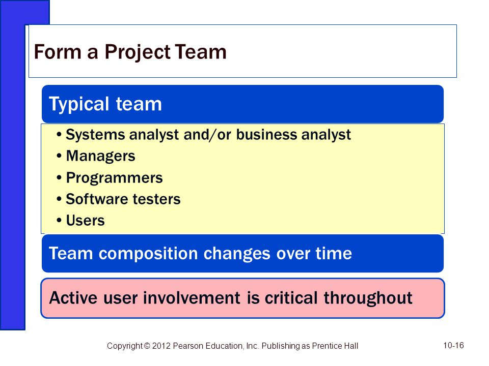 Typical team Systems analyst and/or business analyst Managers Programmers Software testers Users Team composition changes over time Active user involv
