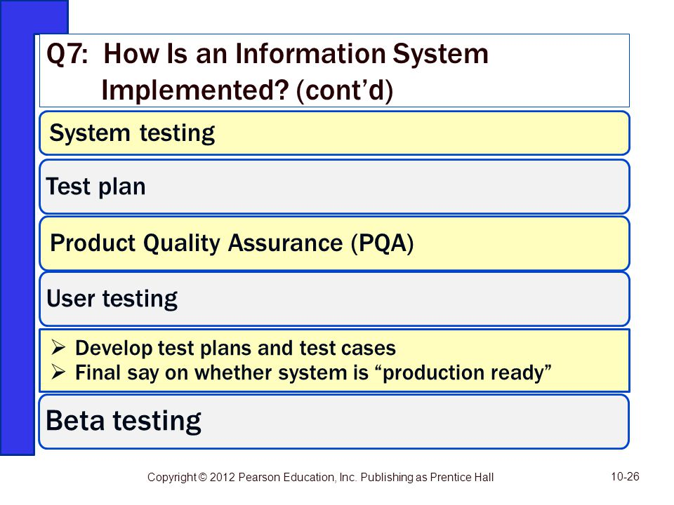 System testing Test plan Product Quality Assurance (PQA) User testing Develop test plans and test cases Final say on whether system is production read
