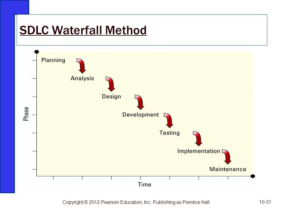 SDLC Waterfall Method 10-31 Copyright © 2012 Pearson Education, Inc. Publishing as Prentice Hall
