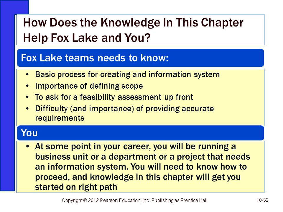 Fox Lake teams needs to know: Basic process for creating and information system Importance of defining scope To ask for a feasibility assessment up fr
