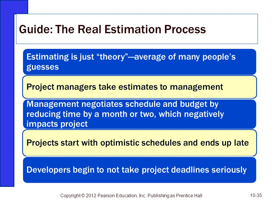 Estimating is just theoryaverage of many peoples guesses Project managers take estimates to management Management negotiates schedule and budget by re