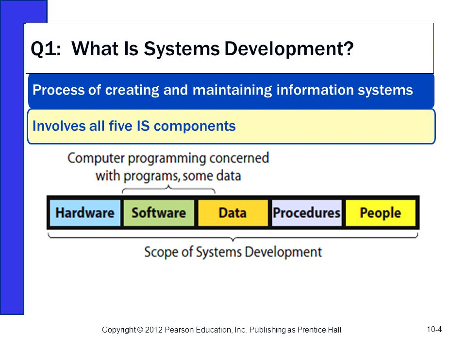 Q7: How Is an Information System Implemented.10-25 Copyright © 2012 Pearson Education, Inc.