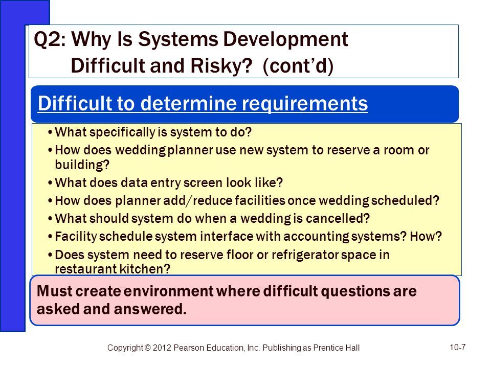 Difficult to determine requirements What specifically is system to do? How does wedding planner use new system to reserve a room or building? What doe