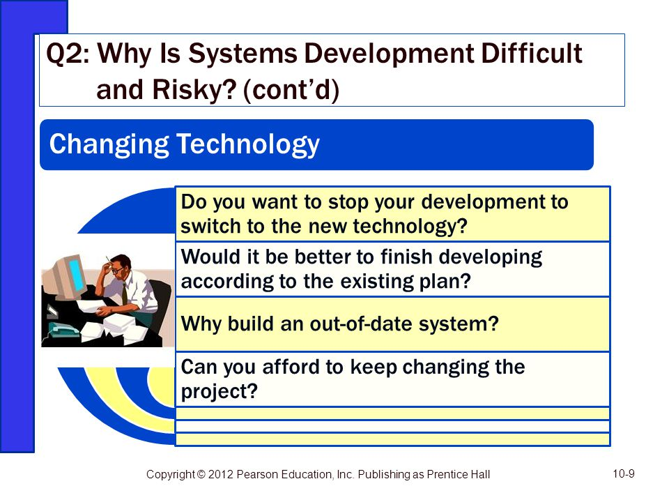 Changing Technology Q2: Why Is Systems Development Difficult and Risky? (contd) 10-9 Copyright © 2012 Pearson Education, Inc. Publishing as Prentice H