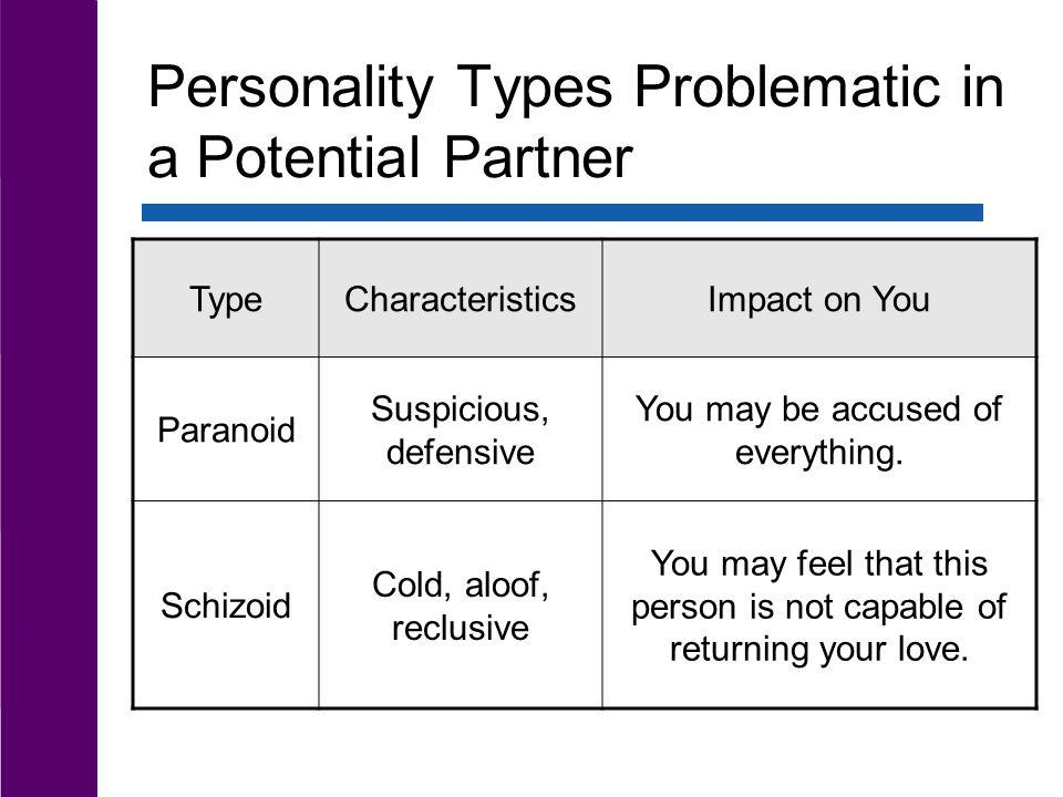 Personality Types Problematic in a Potential Partner TypeCharacteristicsImpact on You Paranoid Suspicious, defensive You may be accused of everything.