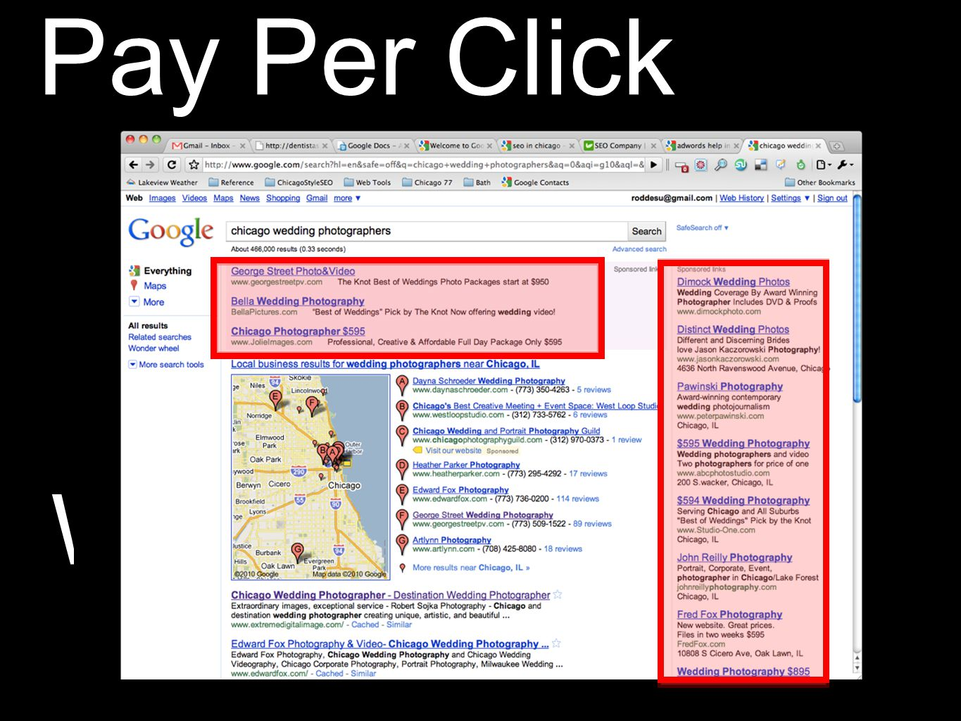 Why is PPC Important Pay Per Click