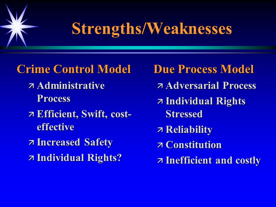 Strengths/Weaknesses Crime Control Model ä Administrative Process ä Efficient, Swift, cost- effective ä Increased Safety ä Individual Rights? Due Proc