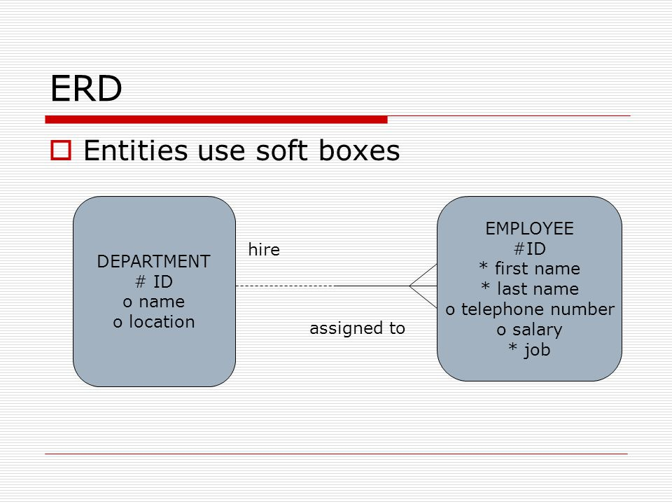 ERD Entities use soft boxes DEPARTMENT # ID o name o location EMPLOYEE #ID * first name * last name o telephone number o salary * job hire assigned to