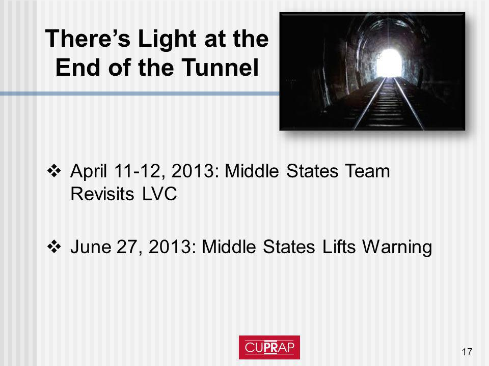 17 Theres Light at the End of the Tunnel June 27, 2013: Middle States Lifts Warning April 11-12, 2013: Middle States Team Revisits LVC