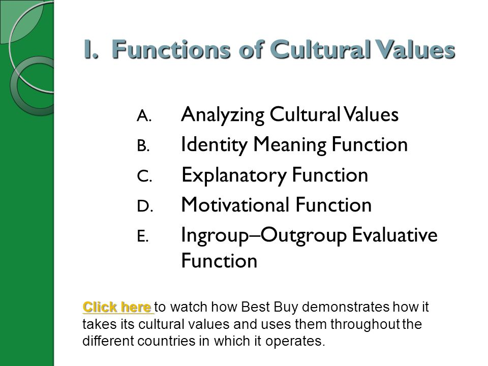 A. Analyzing Cultural Values B. Identity Meaning Function C. Explanatory Function D. Motivational Function E. Ingroup–Outgroup Evaluative Function Cli