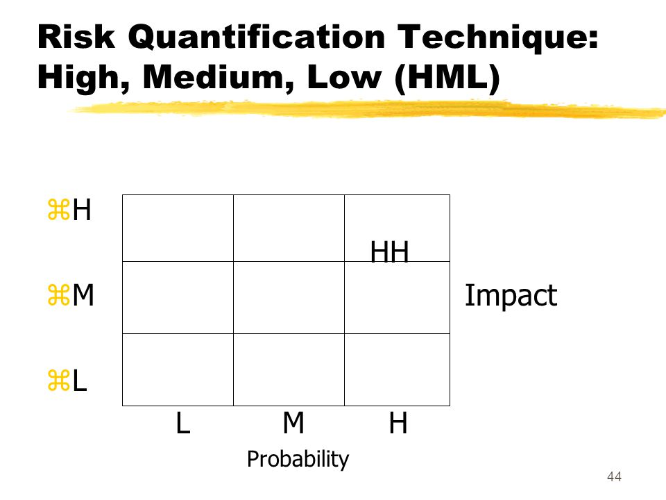 43 Risk Quantification Technique: High, Medium, Low (HML) zProbability of occurrence and impact zHigh, Medium, Low grid zFocus on HHs and less on LLs