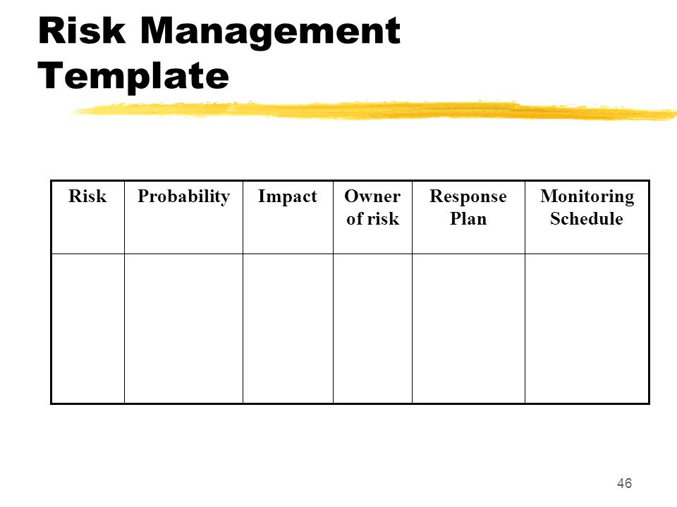 45 Risk Management zDevelop risk response plan yOpportunities and threats to respond to and opportunities and threats to accept xAvoid – eliminate cause xMitigate – reduce risk occurrence xAccept – contingency plans, accept losses yIts OK to do any of these yInsurance, contingency plans, procurement, alternative strategies, contracts yRisk management template