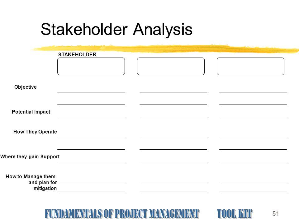 50 Identify Stakeholders zHow to work with them.