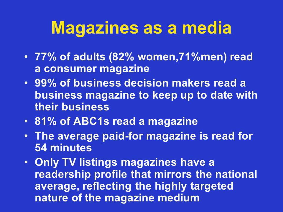 Magazines as a media 77% of adults (82% women,71%men) read a consumer magazine 99% of business decision makers read a business magazine to keep up to date with their business 81% of ABC1s read a magazine The average paid-for magazine is read for 54 minutes Only TV listings magazines have a readership profile that mirrors the national average, reflecting the highly targeted nature of the magazine medium