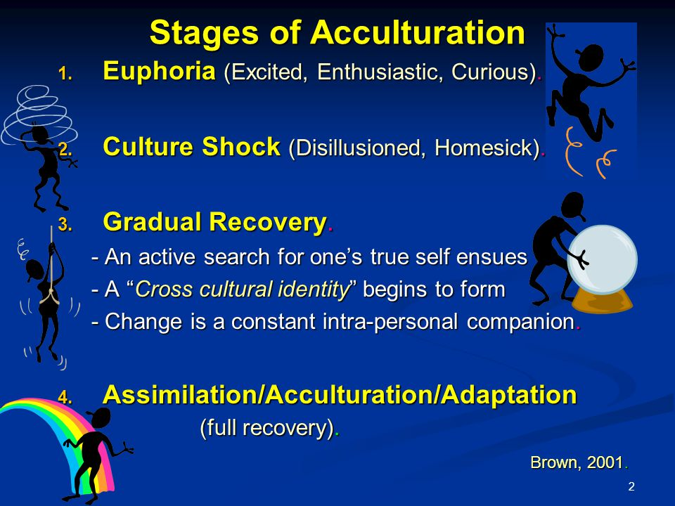 2 Stages of Acculturation 1. E uphoria (Excited, Enthusiastic, Curious).