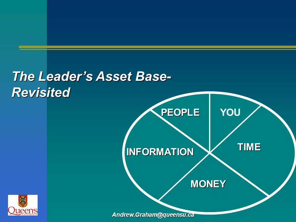 Andrew.Graham@queensu.ca PEOPLE INFORMATION MONEY TIME The Leaders Asset Base- Revisited YOU