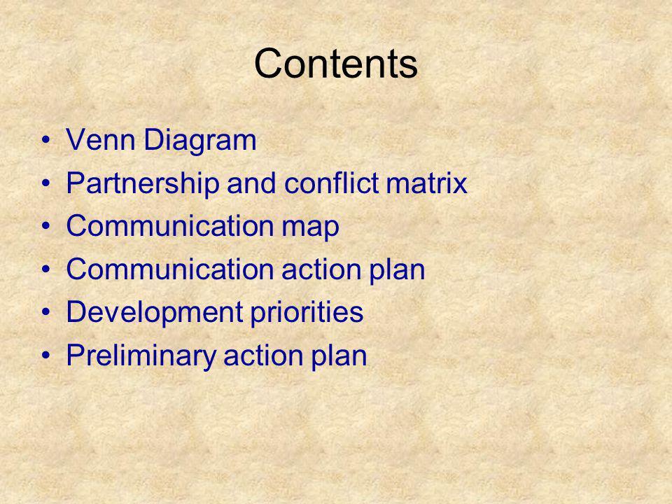 Contents Venn Diagram Partnership and conflict matrix Communication map Communication action plan Development priorities Preliminary action plan
