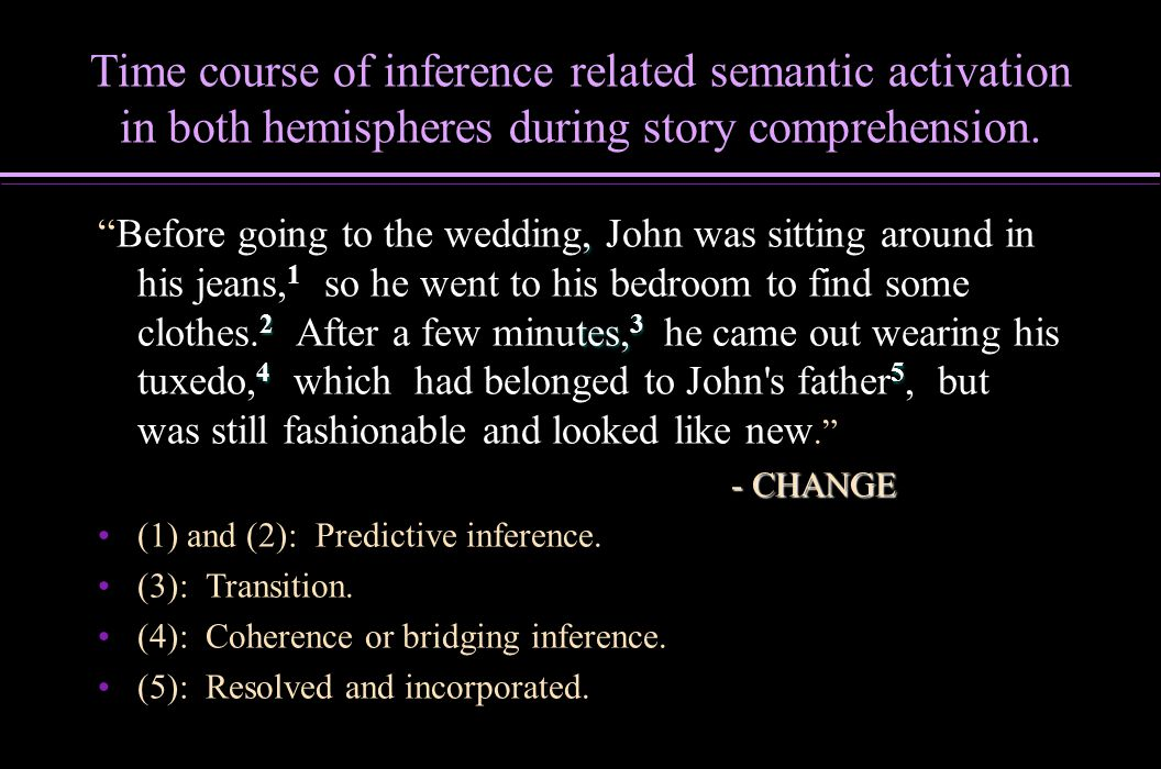 Time course of inference related semantic activation in both hemispheres during story comprehension., 2 tes, 3 4 5Before going to the wedding, John wa